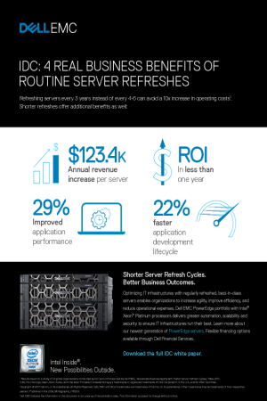 IDC: 4 Real Business Benefits of Server Refreshes